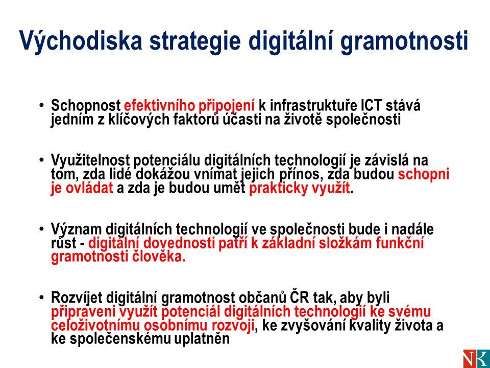 Východiska strategie digitální gramotnosti Schopnost efektivního připojení k infrastruktuře ICT stává jedním z klíčových faktorů účasti na životě spol