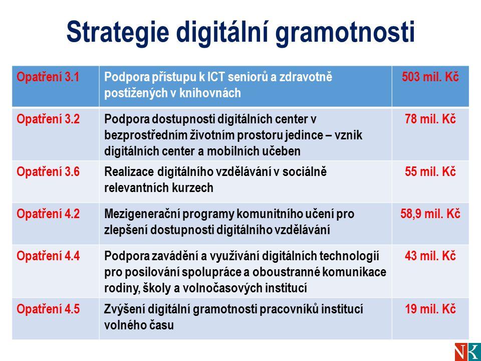 Strategie digitální gramotnosti Opatření 3.1Podpora přístupu k ICT seniorů a zdravotně postižených v knihovnách 503 mil. Kč Opatření 3.2Podpora dostup