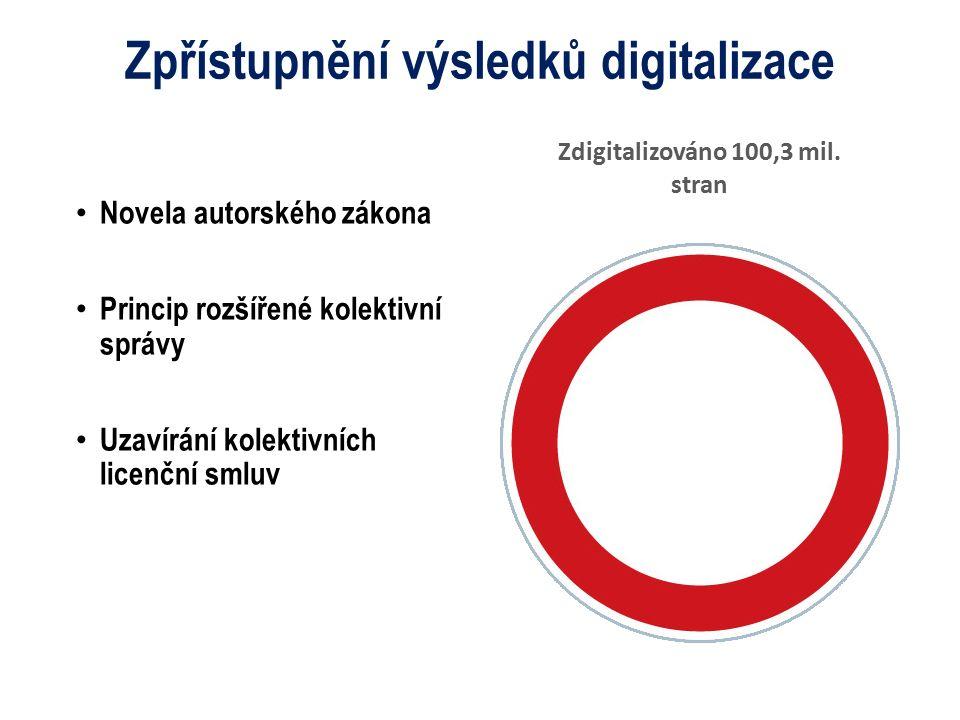 Zpřístupnění výsledků digitalizace Novela autorského zákona Princip rozšířené kolektivní správy Uzavírání kolektivních licenční smluv