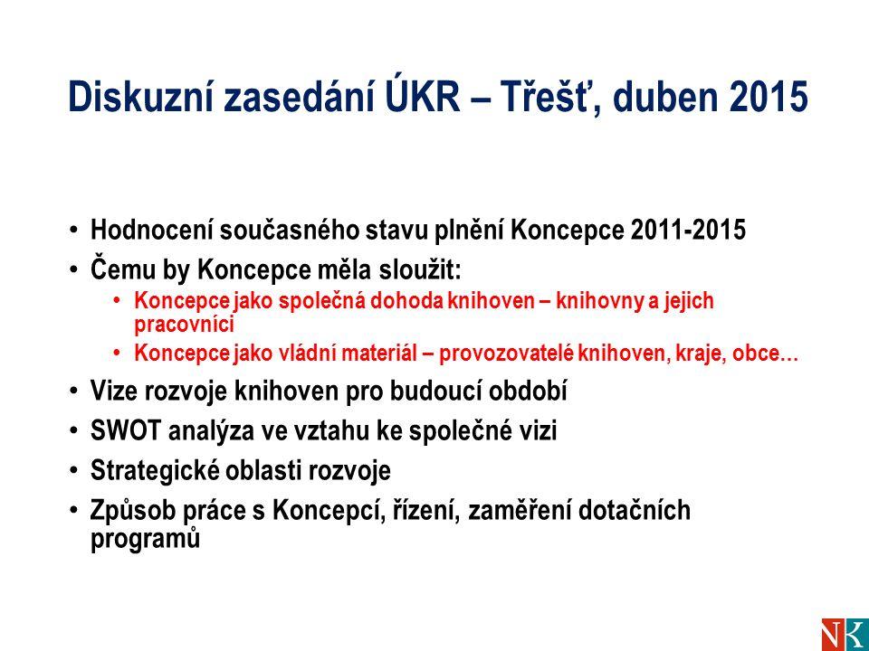 Diskuzní zasedání ÚKR – Třešť, duben 2015 Hodnocení současného stavu plnění Koncepce 2011-2015 Čemu by Koncepce měla sloužit: Koncepce jako společná d