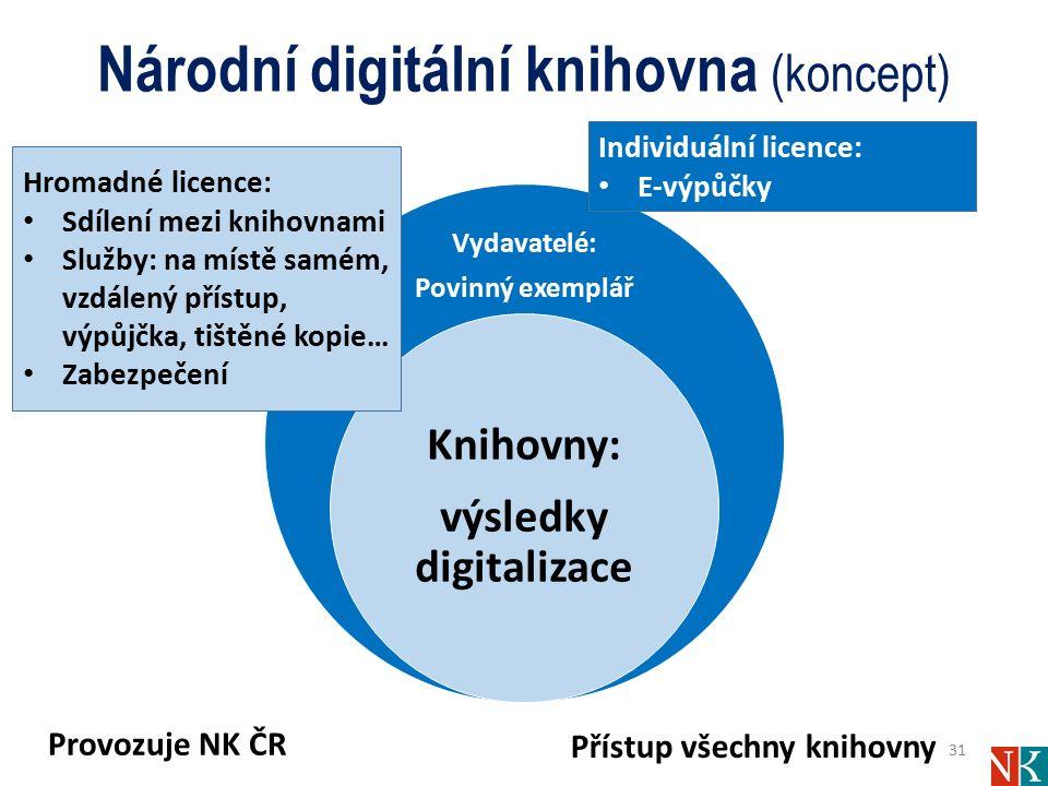 Národní digitální knihovna (koncept) Vydavatelé: Povinný exemplář Knihovny: výsledky digitalizace 31 Hromadné licence: Sdílení mezi knihovnami Služby: