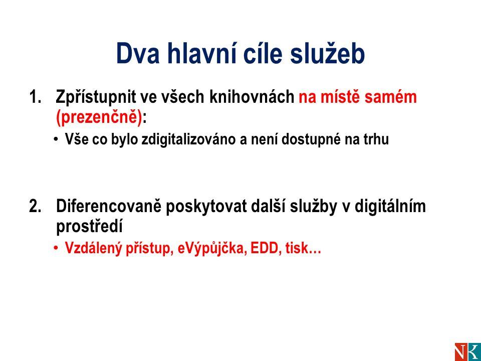 Dva hlavní cíle služeb 1.Zpřístupnit ve všech knihovnách na místě samém (prezenčně): Vše co bylo zdigitalizováno a není dostupné na trhu 2.Diferencova