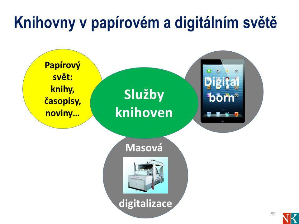 Knihovny v papírovém a digitálním světě 39 Papírový svět: knihy, časopisy, noviny… Digital born Masová digitalizace Služby knihoven