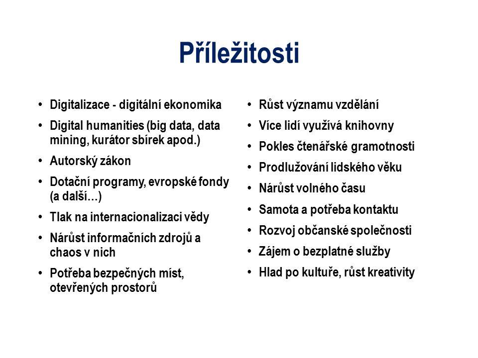 Příležitosti Digitalizace - digitální ekonomika Digital humanities (big data, data mining, kurátor sbírek apod.) Autorský zákon Dotační programy, evro