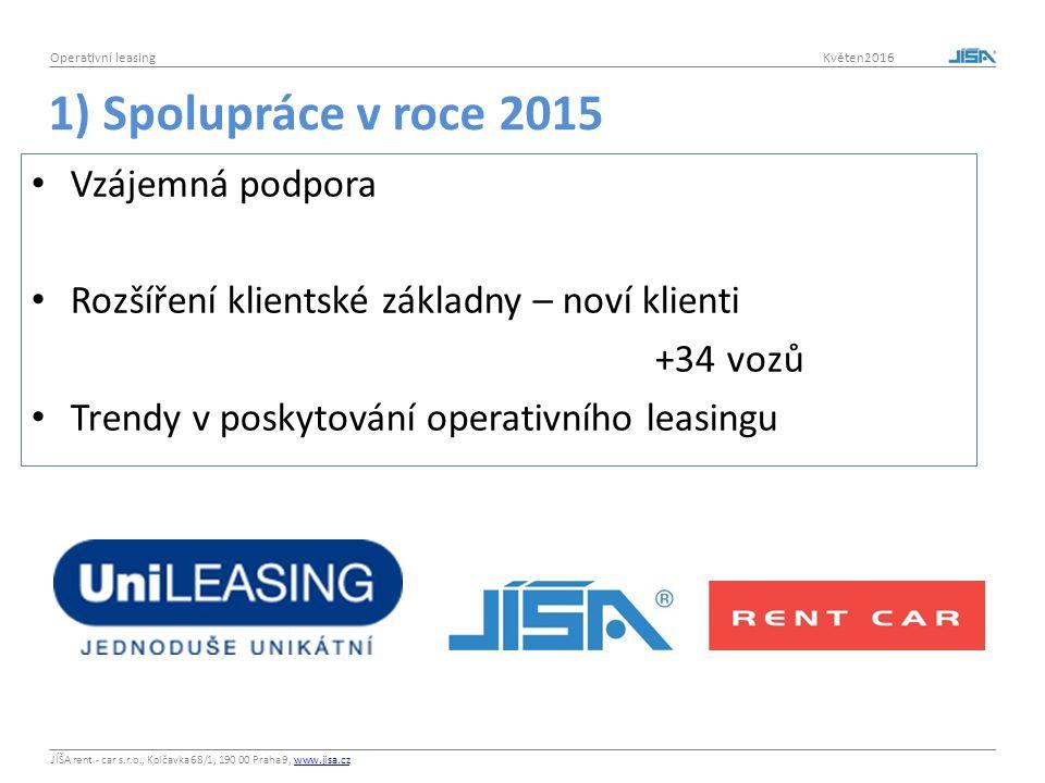 JÍŠA rent - car s.r.o., Kolčavka 68/1, 190 00 Praha 9, www.jisa.czwww.jisa.cz Operativní leasing Květen2016 1) Spolupráce v roce 2015 Vzájemná podpora Rozšíření klientské základny – noví klienti +34 vozů Trendy v poskytování operativního leasingu