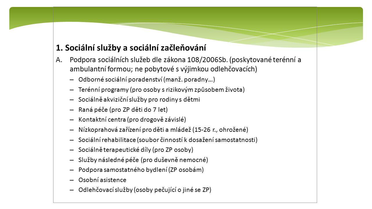 1. Sociální služby a sociální začleňování A.Podpora sociálních služeb dle zákona 108/2006Sb. (poskytované terénní a ambulantní formou; ne pobytové s v