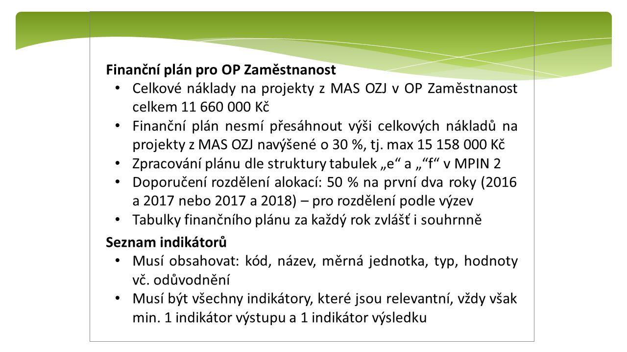 Finanční plán pro OP Zaměstnanost Celkové náklady na projekty z MAS OZJ v OP Zaměstnanost celkem 11 660 000 Kč Finanční plán nesmí přesáhnout výši celkových nákladů na projekty z MAS OZJ navýšené o 30 %, tj.