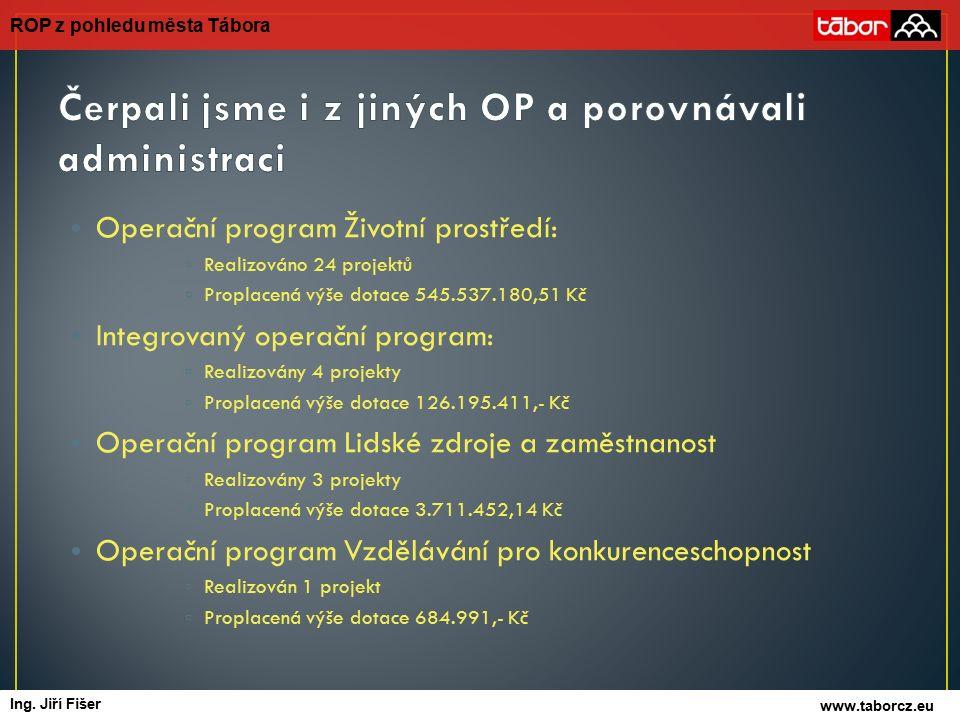Operační program Životní prostředí: ▫ Realizováno 24 projektů ▫ Proplacená výše dotace 545.537.180,51 Kč Integrovaný operační program: ▫ Realizovány 4 projekty ▫ Proplacená výše dotace 126.195.411,- Kč Operační program Lidské zdroje a zaměstnanost ▫ Realizovány 3 projekty ▫ Proplacená výše dotace 3.711.452,14 Kč Operační program Vzdělávání pro konkurenceschopnost ▫ Realizován 1 projekt ▫ Proplacená výše dotace 684.991,- Kč ROP z pohledu města Tábora autor Ing.