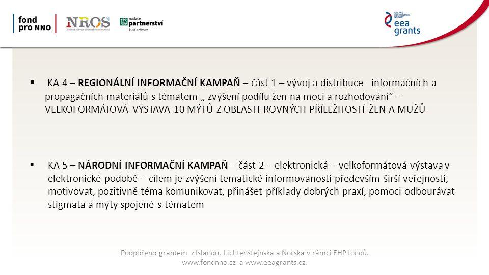 OČIMA ŽEN Kontakt: Soňa Mudrochová koordinátorka programů rovných příležitostí tel., fax.: +420 475 201 096 www.centrumhestia.cz, info@ckpul.czwww.centrumhestia.cz info@ckpul.cz tel.: +420 774 707 367, e-mail: mudrochova@ckpul.czmudrochova@ckpul.cz Podpořeno grantem z Islandu, Lichtenštejnska a Norska v rámci EHP fondů.