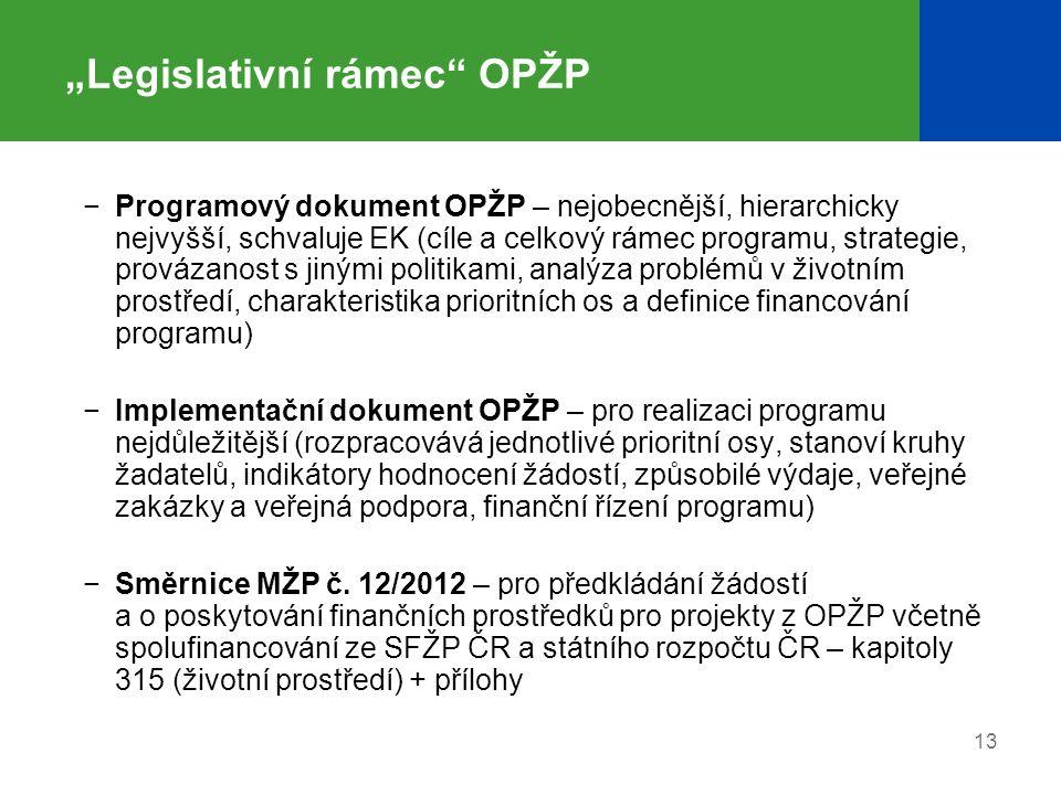 """13 """"Legislativní rámec OPŽP −Programový dokument OPŽP – nejobecnější, hierarchicky nejvyšší, schvaluje EK (cíle a celkový rámec programu, strategie, provázanost s jinými politikami, analýza problémů v životním prostředí, charakteristika prioritních os a definice financování programu) −Implementační dokument OPŽP – pro realizaci programu nejdůležitější (rozpracovává jednotlivé prioritní osy, stanoví kruhy žadatelů, indikátory hodnocení žádostí, způsobilé výdaje, veřejné zakázky a veřejná podpora, finanční řízení programu) −Směrnice MŽP č."""