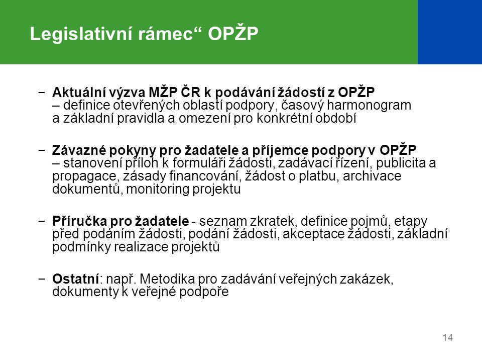 """14 Legislativní rámec"""" OPŽP −Aktuální výzva MŽP ČR k podávání žádostí z OPŽP – definice otevřených oblastí podpory, časový harmonogram a základní prav"""