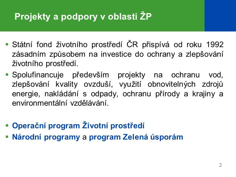 2 Projekty a podpory v oblasti ŽP  Státní fond životního prostředí ČR přispívá od roku 1992 zásadním způsobem na investice do ochrany a zlepšování životního prostředí.