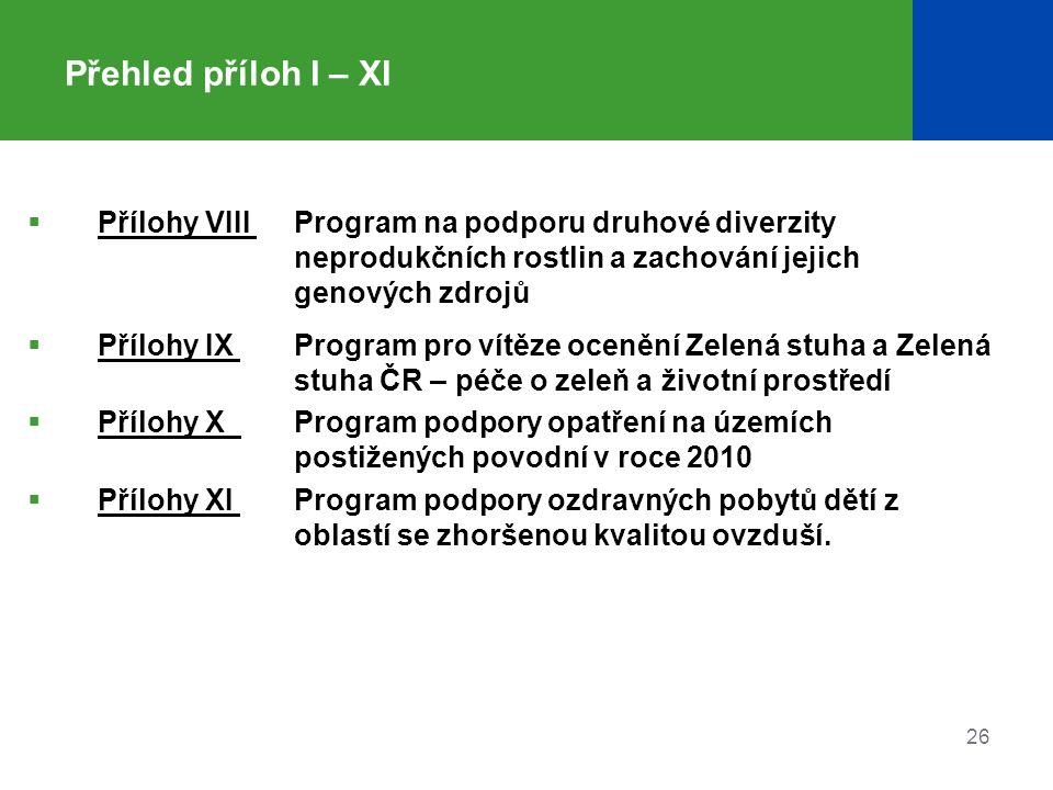 26 Přehled příloh I – XI  Přílohy VIII Program na podporu druhové diverzity neprodukčních rostlin a zachování jejich genových zdrojů  Přílohy IX Program pro vítěze ocenění Zelená stuha a Zelená stuha ČR – péče o zeleň a životní prostředí  Přílohy X Program podpory opatření na územích postižených povodní v roce 2010  Přílohy XI Program podpory ozdravných pobytů dětí z oblastí se zhoršenou kvalitou ovzduší.