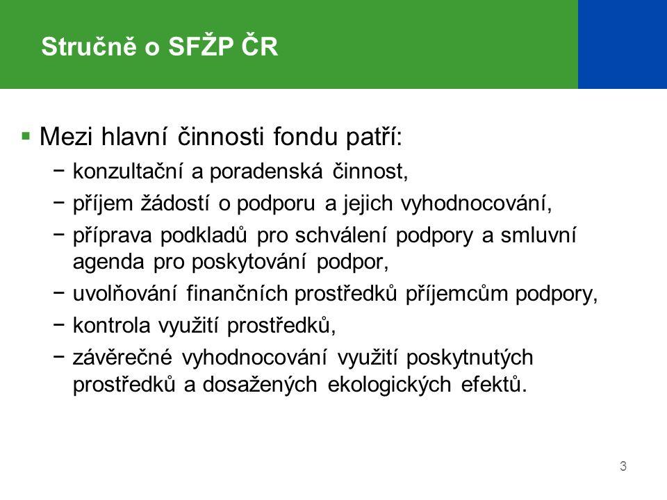 3 Stručně o SFŽP ČR  Mezi hlavní činnosti fondu patří: −konzultační a poradenská činnost, −příjem žádostí o podporu a jejich vyhodnocování, −příprava podkladů pro schválení podpory a smluvní agenda pro poskytování podpor, −uvolňování finančních prostředků příjemcům podpory, −kontrola využití prostředků, −závěrečné vyhodnocování využití poskytnutých prostředků a dosažených ekologických efektů.
