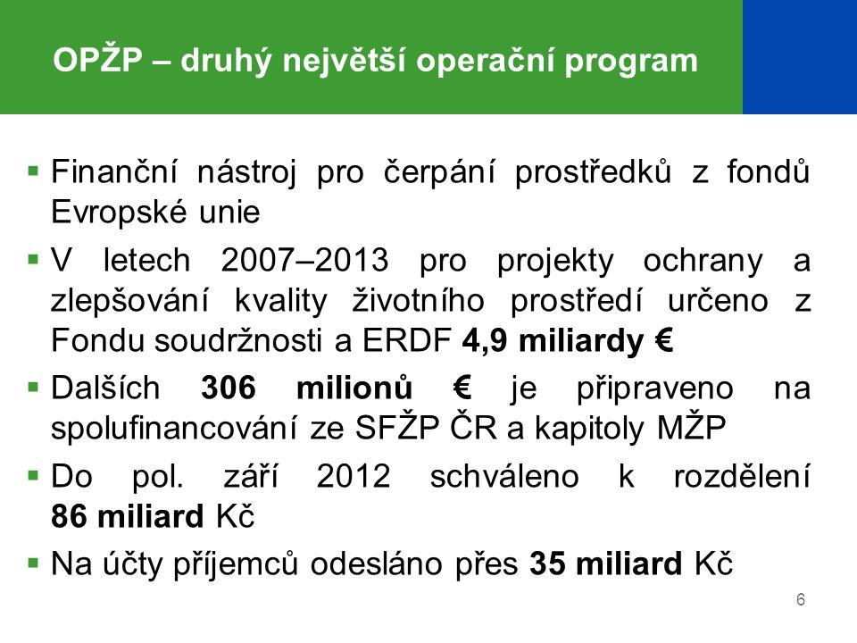 6 OPŽP – druhý největší operační program  Finanční nástroj pro čerpání prostředků z fondů Evropské unie  V letech 2007–2013 pro projekty ochrany a zlepšování kvality životního prostředí určeno z Fondu soudržnosti a ERDF 4,9 miliardy €  Dalších 306 milionů € je připraveno na spolufinancování ze SFŽP ČR a kapitoly MŽP  Do pol.