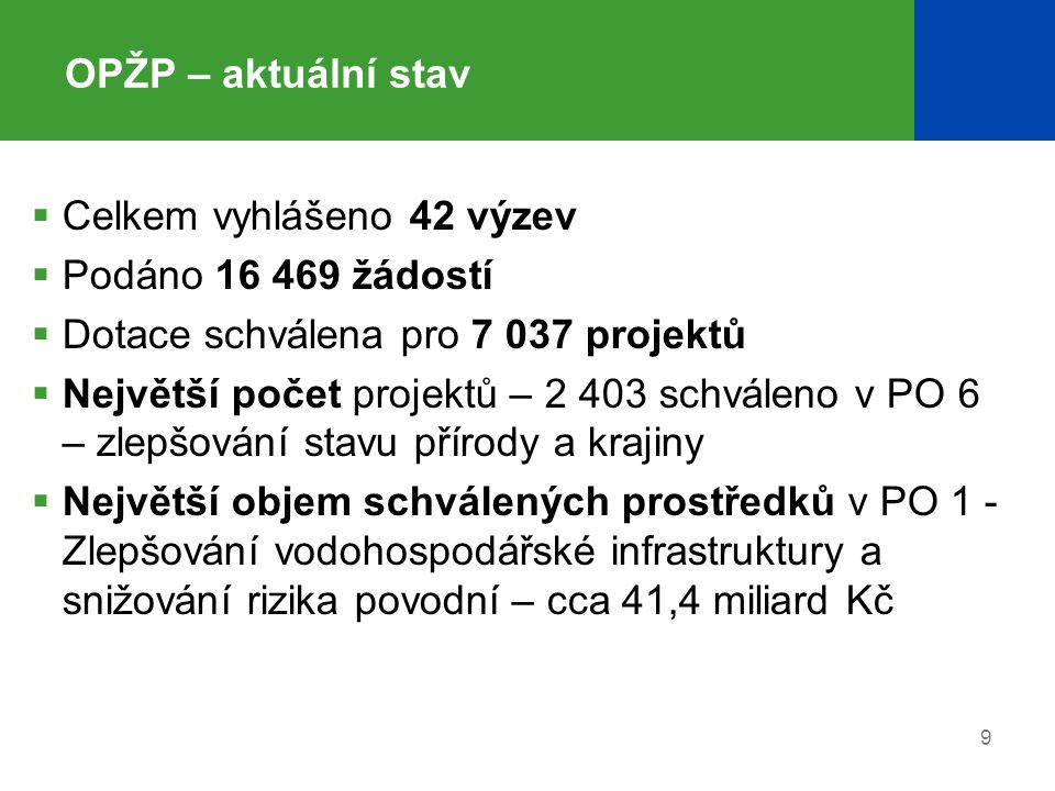 9 OPŽP – aktuální stav  Celkem vyhlášeno 42 výzev  Podáno 16 469 žádostí  Dotace schválena pro 7 037 projektů  Největší počet projektů – 2 403 schváleno v PO 6 – zlepšování stavu přírody a krajiny  Největší objem schválených prostředků v PO 1 - Zlepšování vodohospodářské infrastruktury a snižování rizika povodní – cca 41,4 miliard Kč