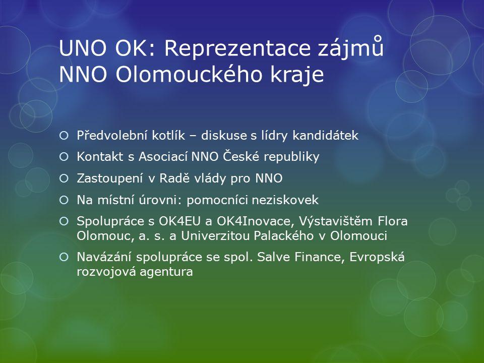 UNO OK: Reprezentace zájmů NNO Olomouckého kraje  Předvolební kotlík – diskuse s lídry kandidátek  Kontakt s Asociací NNO České republiky  Zastoupe