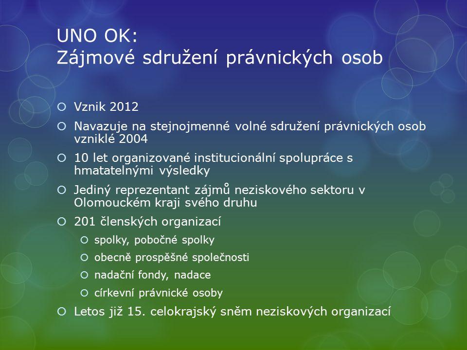 UNO OK: Zájmové sdružení právnických osob Cíle sdružení  podporovat nestátní neziskové organizace v Olomouckém kraji,  navazovat partnerství, členství a spolupráci,  spolupracovat s veřejnou správou a podnikatelským sektorem,  monitorovat legislativu a politiku zejména v oblastech týkajících se NNO a aktuálně informovat členy sdružení,  získávat finanční prostředky na činnost a na podporu NNO %