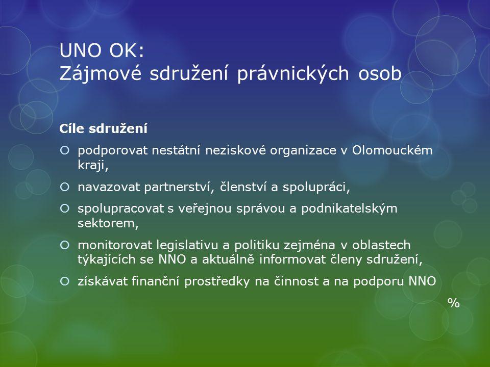 UNO OK: Zájmové sdružení právnických osob Cíle sdružení  podporovat nestátní neziskové organizace v Olomouckém kraji,  navazovat partnerství, členst