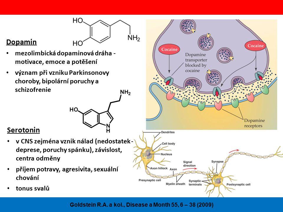 Dopamin mezolimbická dopaminová dráha - motivace, emoce a potěšení význam při vzniku Parkinsonovy choroby, bipolární poruchy a schizofrenie Serotonin v CNS zejména vznik nálad (nedostatek – deprese, poruchy spánku), závislost, centra odměny příjem potravy, agresivita, sexuální chování tonus svalů Goldstein R.A.