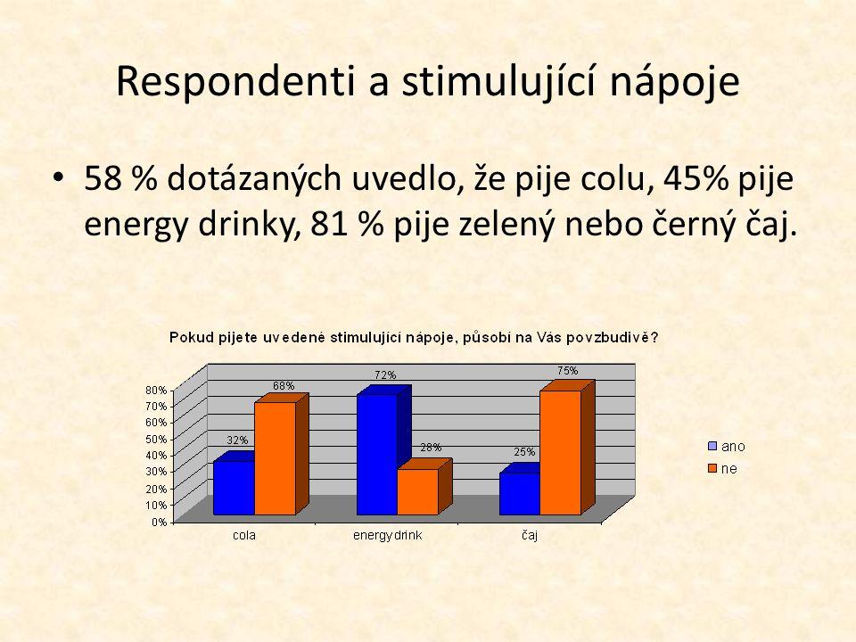 Respondenti a stimulující nápoje 58 % dotázaných uvedlo, že pije colu, 45% pije energy drinky, 81 % pije zelený nebo černý čaj.