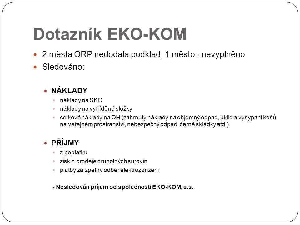 Dotazník EKO-KOM 2 města ORP nedodala podklad, 1 město - nevyplněno Sledováno: NÁKLADY náklady na SKO náklady na vytříděné složky celkové náklady na O