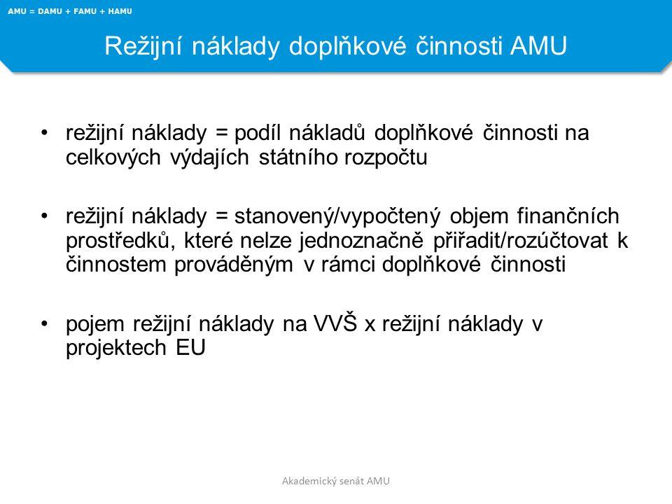 Akademický senát AMU Režijní náklady doplňkové činnosti AMU režijní náklady = podíl nákladů doplňkové činnosti na celkových výdajích státního rozpočtu režijní náklady = stanovený/vypočtený objem finančních prostředků, které nelze jednoznačně přiřadit/rozúčtovat k činnostem prováděným v rámci doplňkové činnosti pojem režijní náklady na VVŠ x režijní náklady v projektech EU