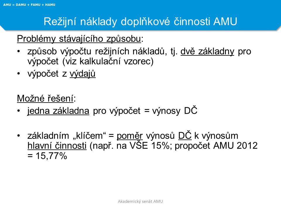 Akademický senát AMU Režijní náklady doplňkové činnosti AMU Problémy stávajícího způsobu: způsob výpočtu režijních nákladů, tj.