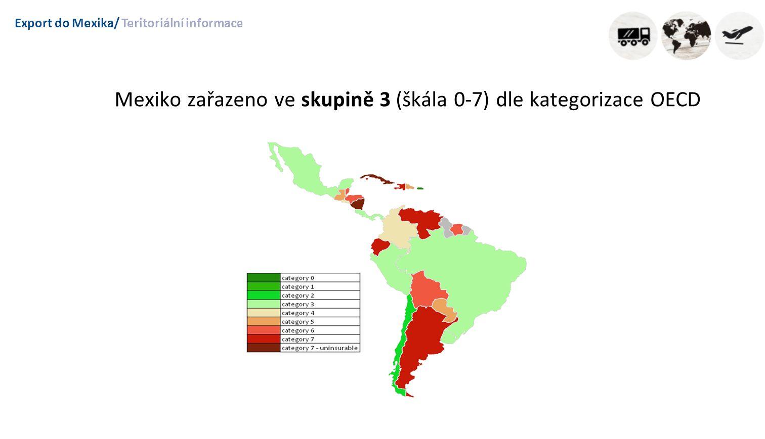 Export do Mexika/Teritoriální informace Mexiko zařazeno ve skupině 3 (škála 0-7) dle kategorizace OECD