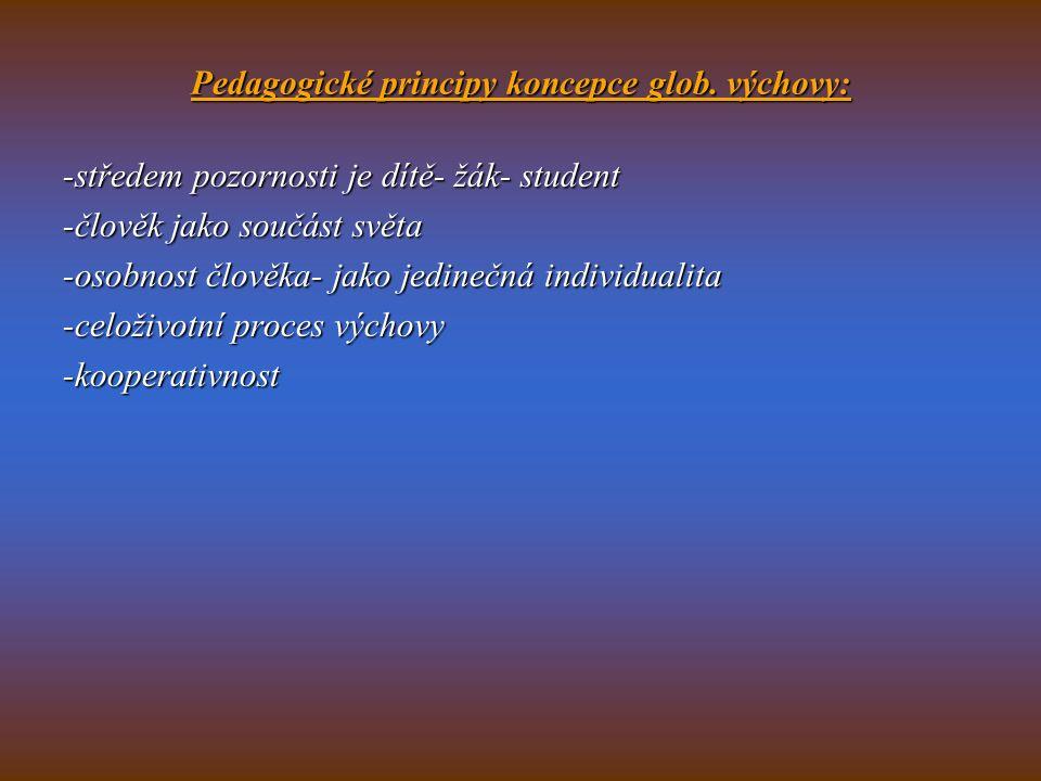 Pedagogické principy koncepce glob.