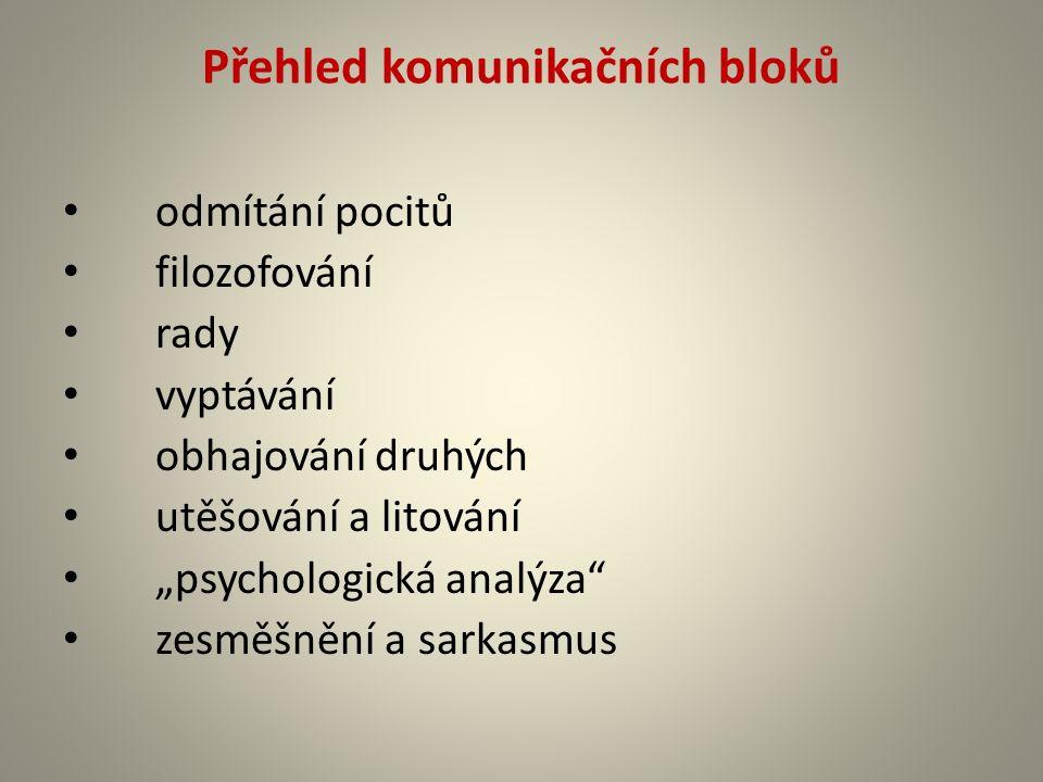 """Přehled komunikačních bloků odmítání pocitů filozofování rady vyptávání obhajování druhých utěšování a litování """"psychologická analýza"""" zesměšnění a s"""