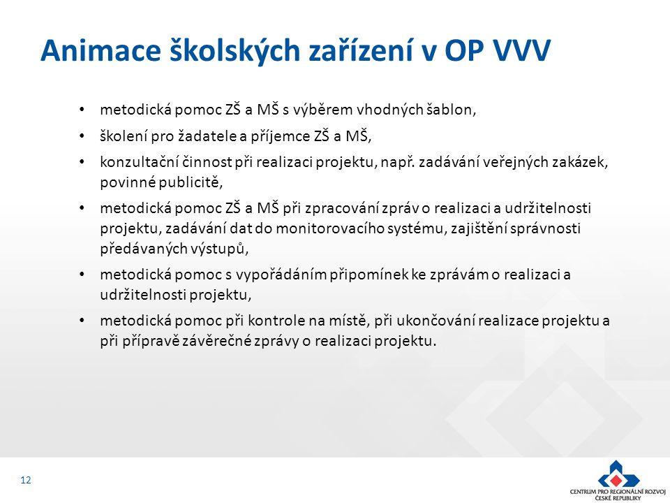 metodická pomoc ZŠ a MŠ s výběrem vhodných šablon, školení pro žadatele a příjemce ZŠ a MŠ, konzultační činnost při realizaci projektu, např.