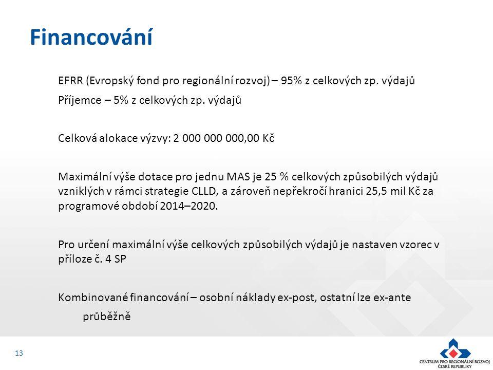 EFRR (Evropský fond pro regionální rozvoj) – 95% z celkových zp. výdajů Příjemce – 5% z celkových zp. výdajů Celková alokace výzvy: 2 000 000 000,00 K