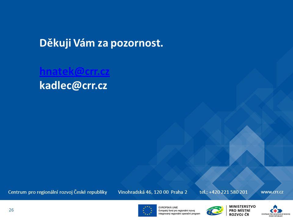 Centrum pro regionální rozvoj České republikyVinohradská 46, 120 00 Praha 2tel.: +420 221 580 201 www.crr.cz Děkuji Vám za pozornost. hnatek@crr.cz ka