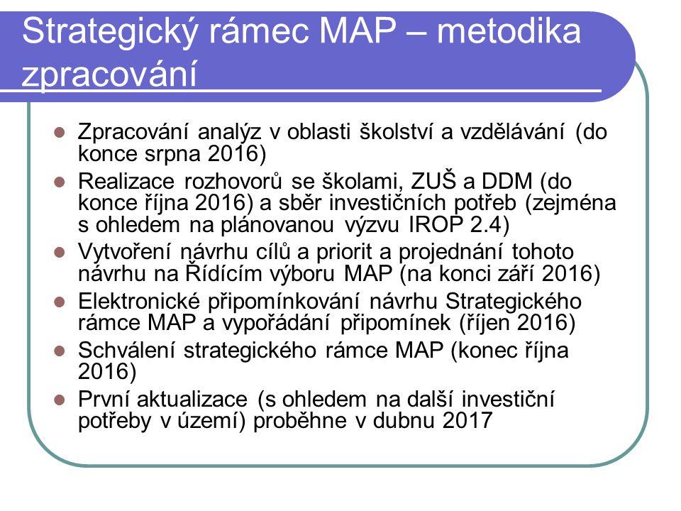 Strategický rámec MAP – metodika zpracování Zpracování analýz v oblasti školství a vzdělávání (do konce srpna 2016) Realizace rozhovorů se školami, ZUŠ a DDM (do konce října 2016) a sběr investičních potřeb (zejména s ohledem na plánovanou výzvu IROP 2.4) Vytvoření návrhu cílů a priorit a projednání tohoto návrhu na Řídícím výboru MAP (na konci září 2016) Elektronické připomínkování návrhu Strategického rámce MAP a vypořádání připomínek (říjen 2016) Schválení strategického rámce MAP (konec října 2016) První aktualizace (s ohledem na další investiční potřeby v území) proběhne v dubnu 2017