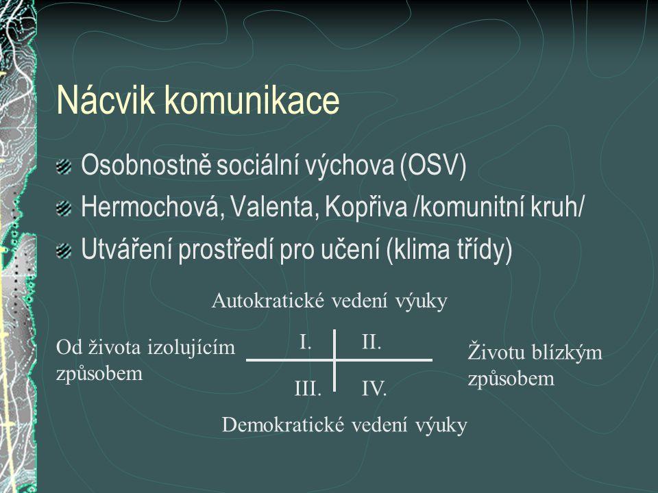Nácvik komunikace Osobnostně sociální výchova (OSV) Hermochová, Valenta, Kopřiva /komunitní kruh/ Utváření prostředí pro učení (klima třídy) Autokrati
