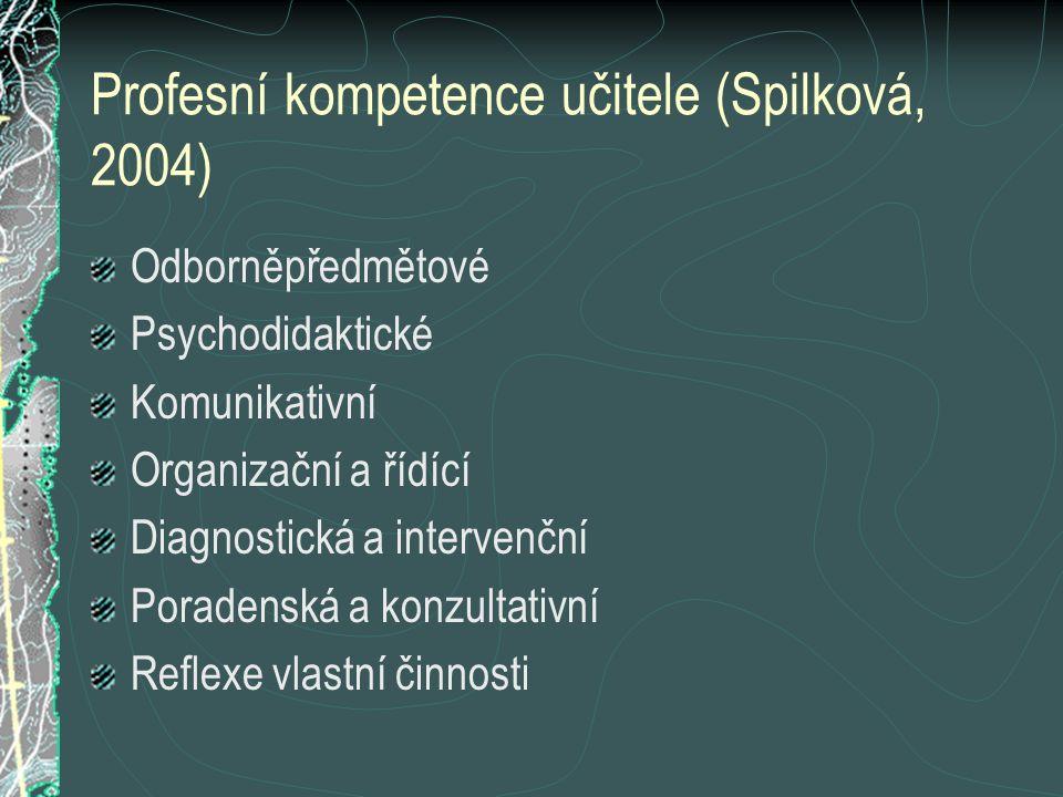 Profesní kompetence učitele (Spilková, 2004) Odborněpředmětové Psychodidaktické Komunikativní Organizační a řídící Diagnostická a intervenční Poradens