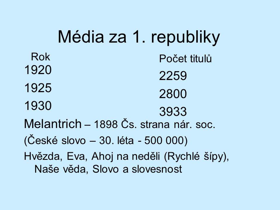 Média za 1. republiky 1920 1925 1930 Melantrich – 1898 Čs.