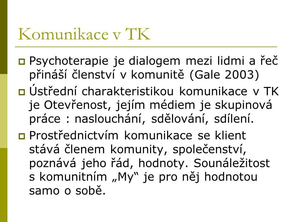 Komunikace v TK  Psychoterapie je dialogem mezi lidmi a řeč přináší členství v komunitě (Gale 2003)  Ústřední charakteristikou komunikace v TK je Otevřenost, jejím médiem je skupinová práce : naslouchání, sdělování, sdílení.
