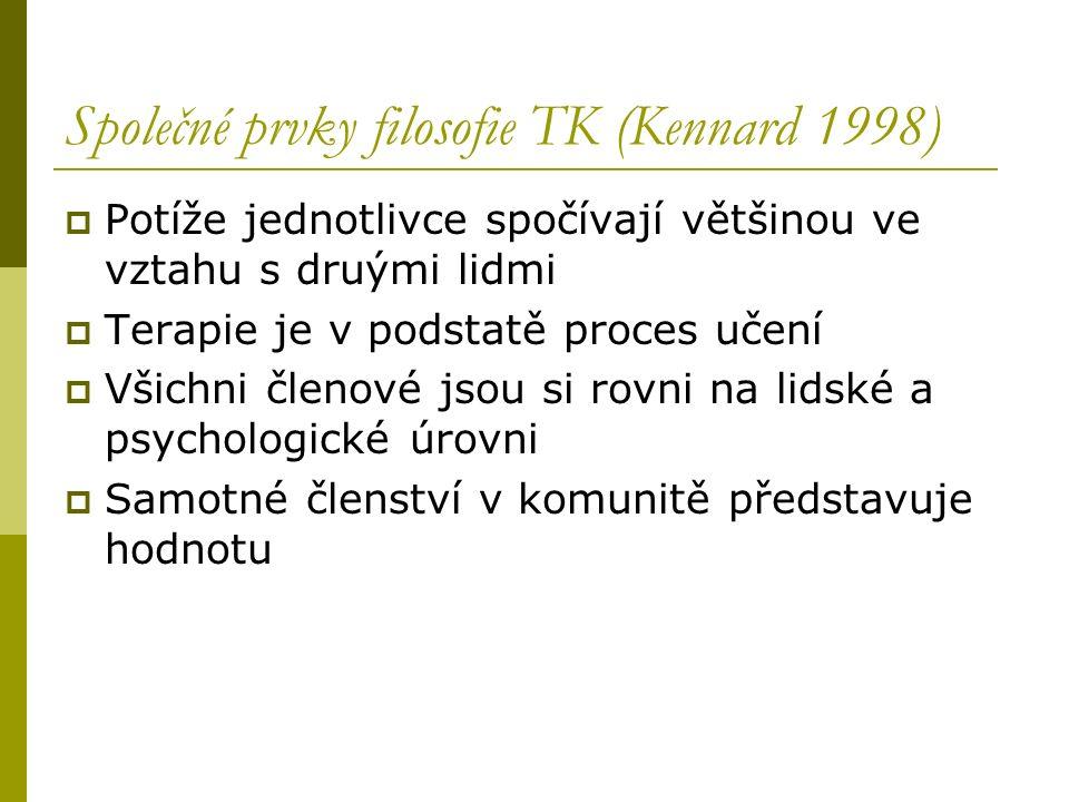 Společné prvky filosofie TK (Kennard 1998)  Potíže jednotlivce spočívají většinou ve vztahu s druými lidmi  Terapie je v podstatě proces učení  Všichni členové jsou si rovni na lidské a psychologické úrovni  Samotné členství v komunitě představuje hodnotu