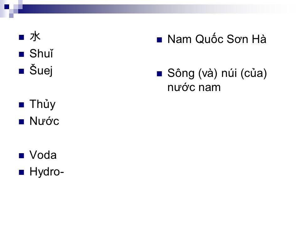 水 Shuǐ Šuej Thủy Nước Voda Hydro- Nam Quốc Sơn Hà Sông (và) núi (của) nước nam