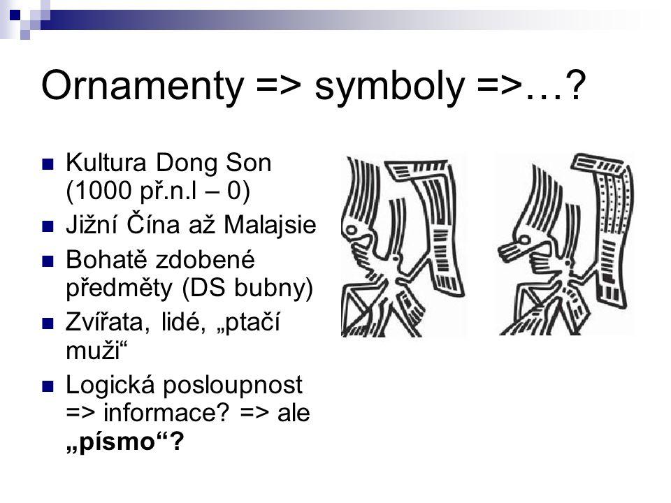 Ornamenty => symboly =>….