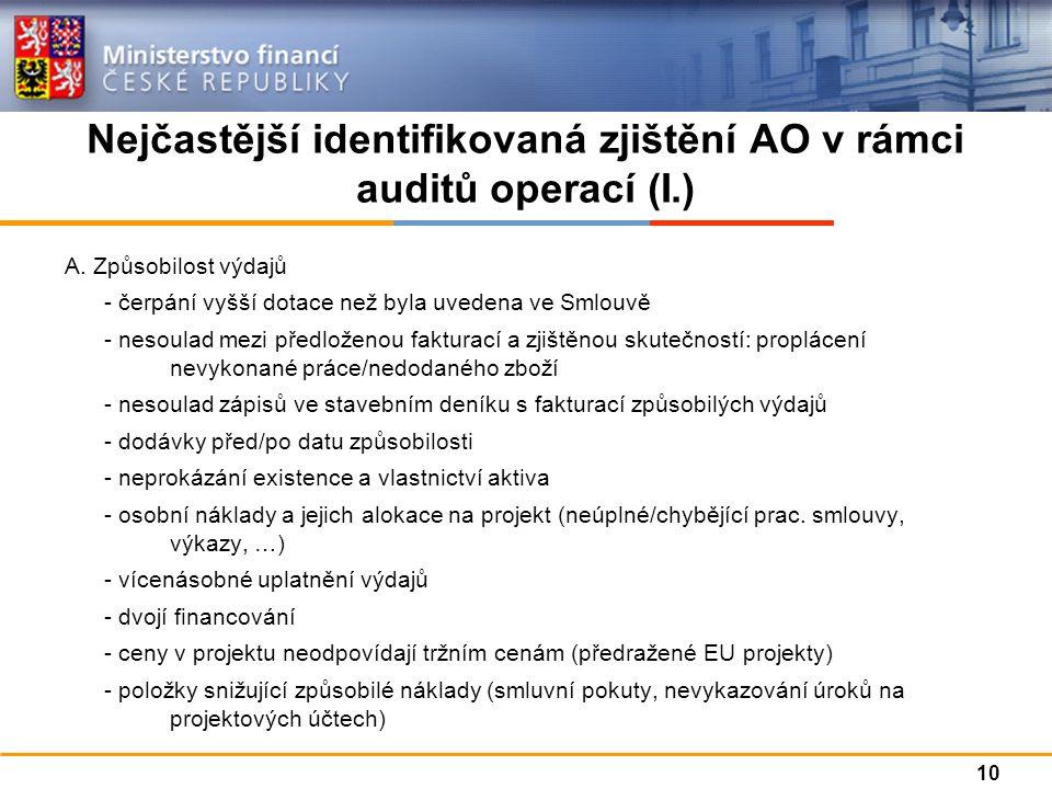 Nejčastější identifikovaná zjištění AO v rámci auditů operací (I.) A. Způsobilost výdajů - čerpání vyšší dotace než byla uvedena ve Smlouvě - nesoulad