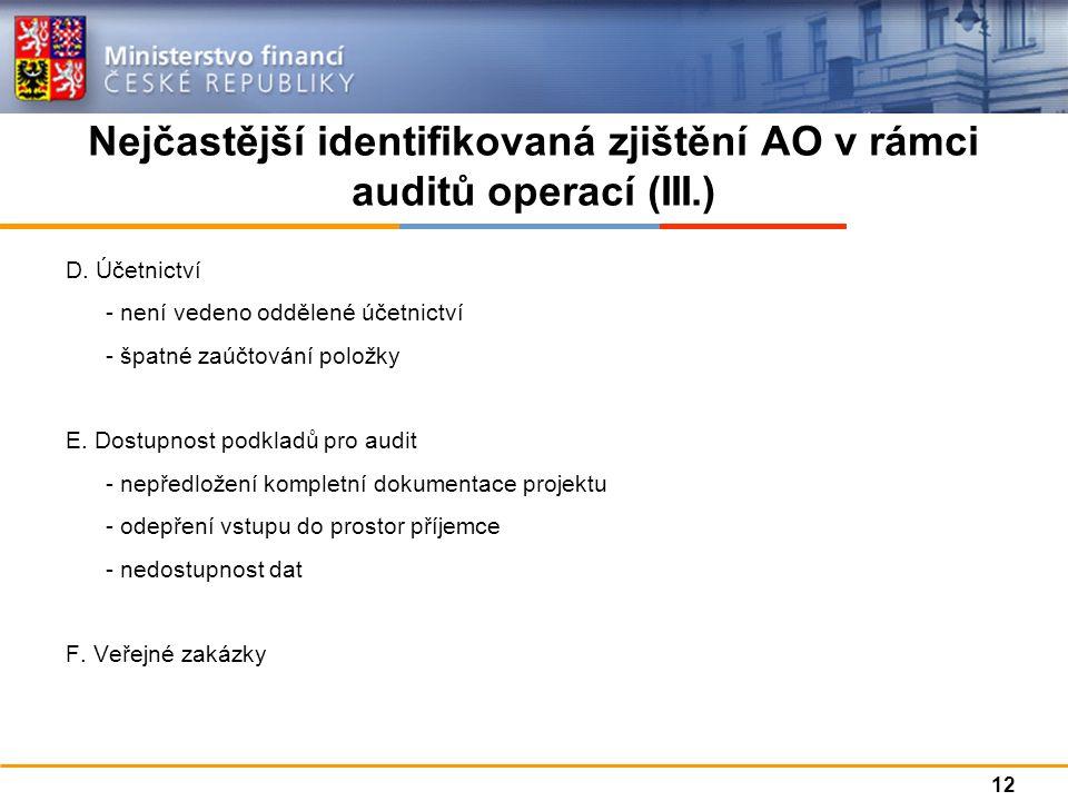 Nejčastější identifikovaná zjištění AO v rámci auditů operací (III.) D. Účetnictví - není vedeno oddělené účetnictví - špatné zaúčtování položky E. Do