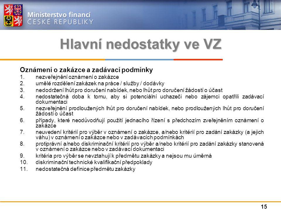 Hlavní nedostatky ve VZ Oznámení o zakázce a zadávací podmínky 1.nezveřejnění oznámení o zakázce 2.umělé rozdělení zakázek na práce / služby / dodávky