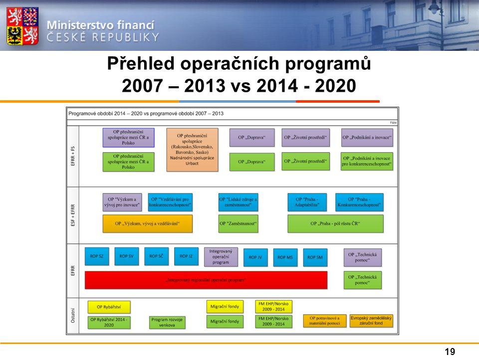 Přehled operačních programů 2007 – 2013 vs 2014 - 2020 19
