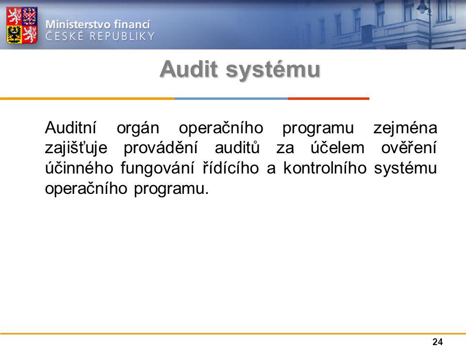 Auditní orgán operačního programu zejména zajišťuje provádění auditů za účelem ověření účinného fungování řídícího a kontrolního systému operačního pr