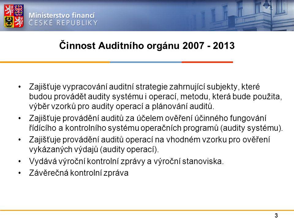 Činnost Auditního orgánu 2007 - 2013 Zajišťuje vypracování auditní strategie zahrnující subjekty, které budou provádět audity systému i operací, metodu, která bude použita, výběr vzorků pro audity operací a plánování auditů.