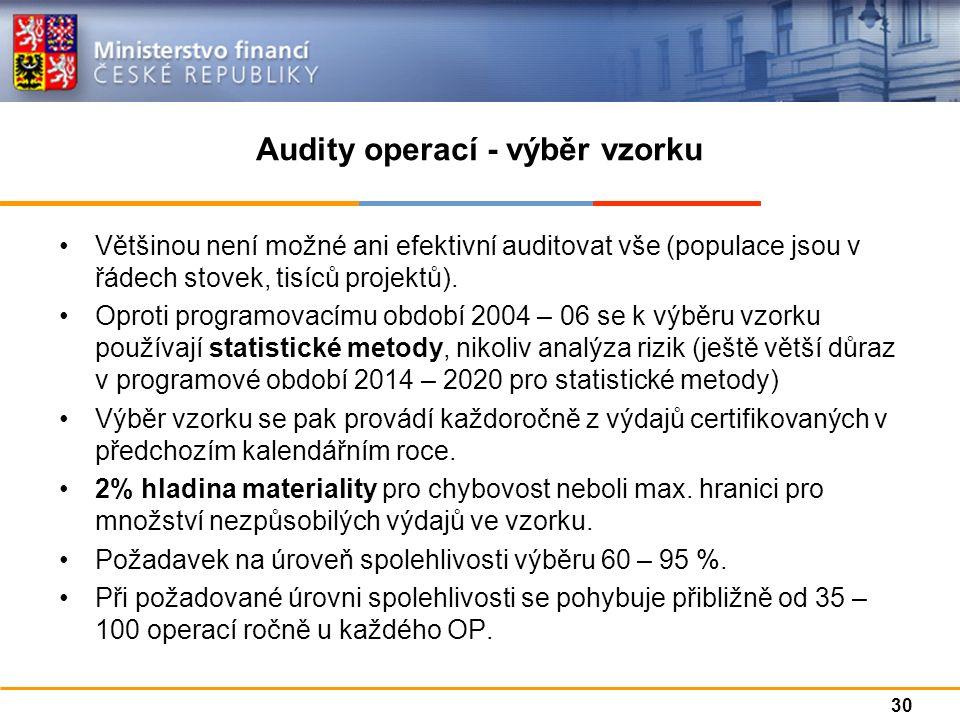 Audity operací - výběr vzorku Většinou není možné ani efektivní auditovat vše (populace jsou v řádech stovek, tisíců projektů). Oproti programovacímu