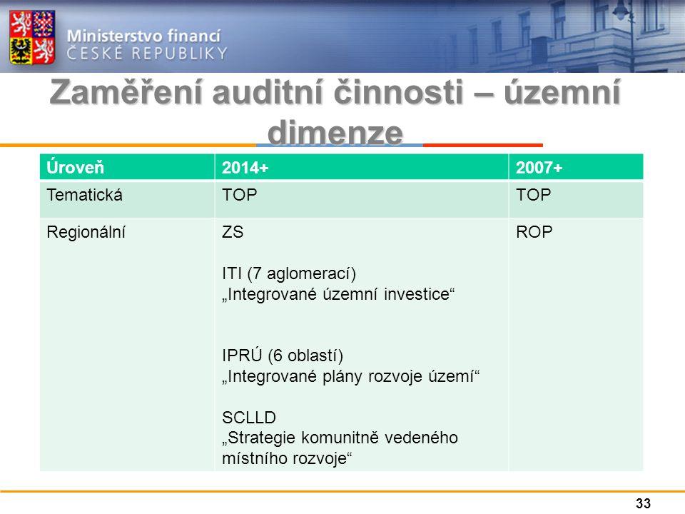 """Zaměření auditní činnosti – územní dimenze Úroveň2014+2007+ TematickáTOP RegionálníZS ITI (7 aglomerací) """"Integrované územní investice IPRÚ (6 oblastí) """"Integrované plány rozvoje území SCLLD """"Strategie komunitně vedeného místního rozvoje ROP 33"""